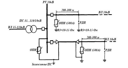 Защита РУ 10 кВ от набегающих грозовых волн с ВЛ напряжением 10 кВ