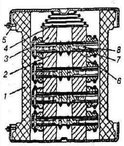 Структурная схема магнитовентильного разрядника